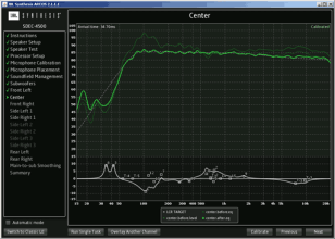Acoustics Figure 2 center channel frequency response